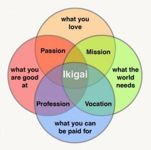 ikigai-300x298